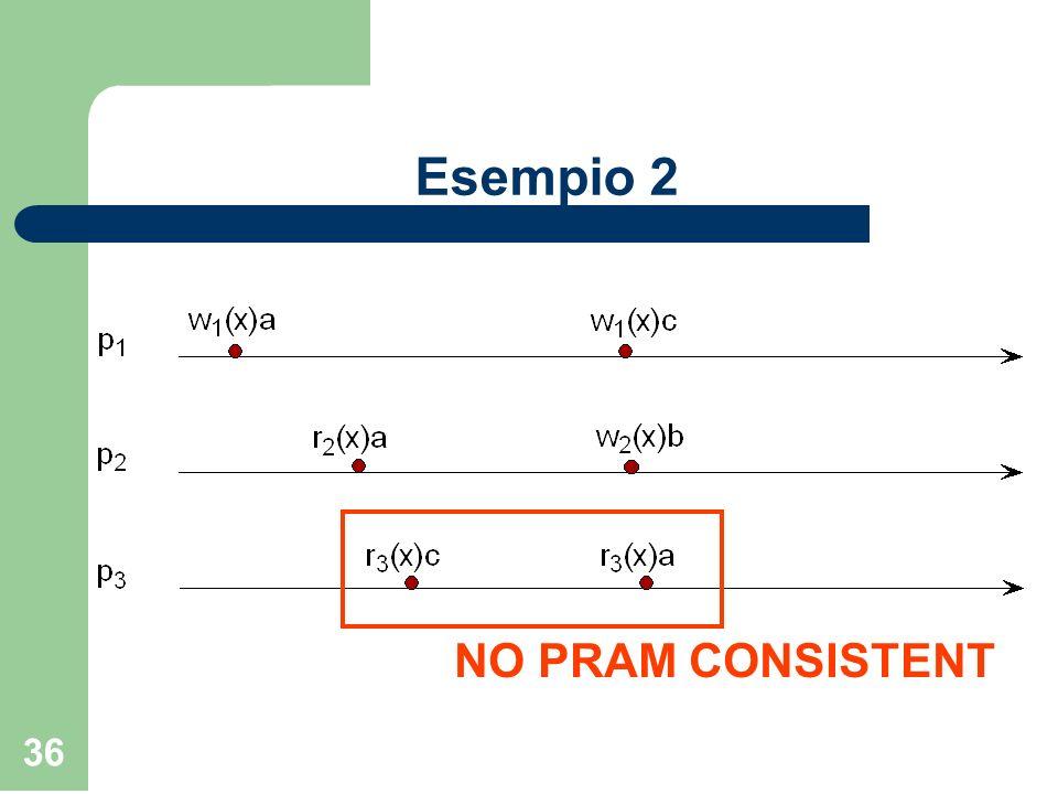 Esempio 2 NO PRAM CONSISTENT