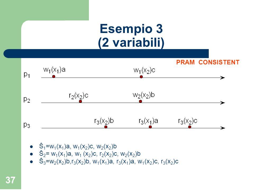 Esempio 3 (2 variabili) PRAM CONSISTENT Ŝ1=w1(x1)a, w1(x2)c, w2(x2)b