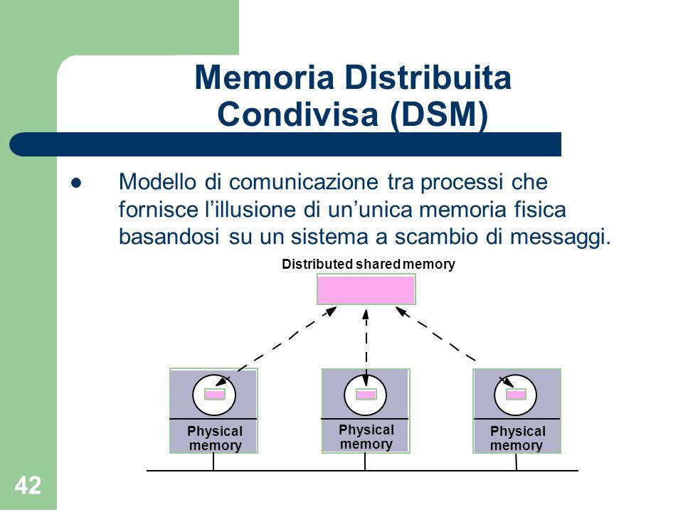 Memoria Distribuita Condivisa (DSM)