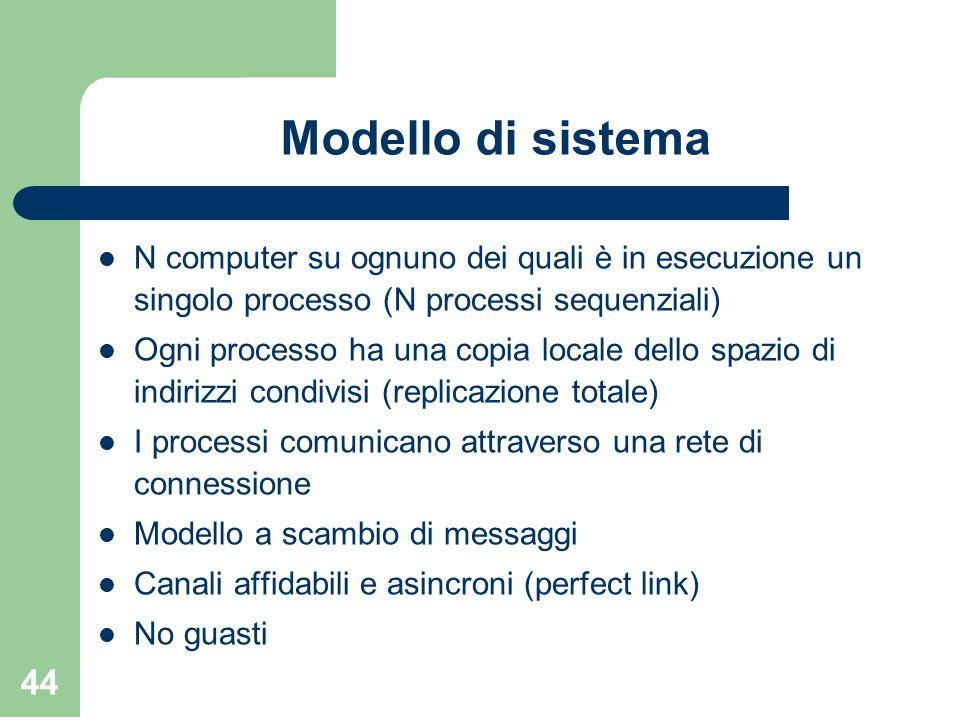 Modello di sistema N computer su ognuno dei quali è in esecuzione un singolo processo (N processi sequenziali)