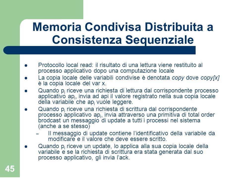 Memoria Condivisa Distribuita a Consistenza Sequenziale