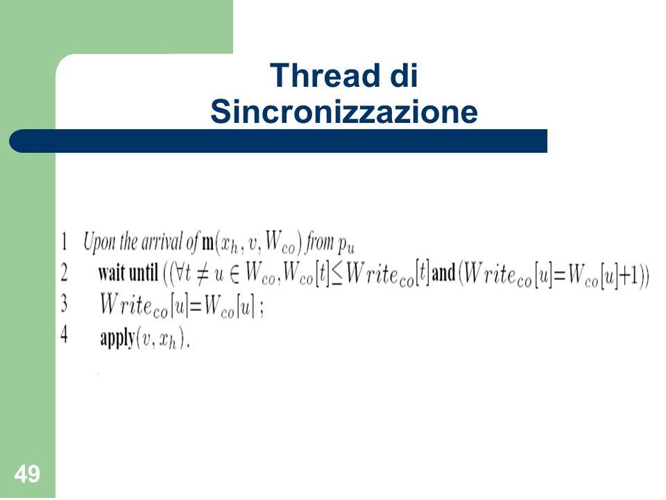 Thread di Sincronizzazione
