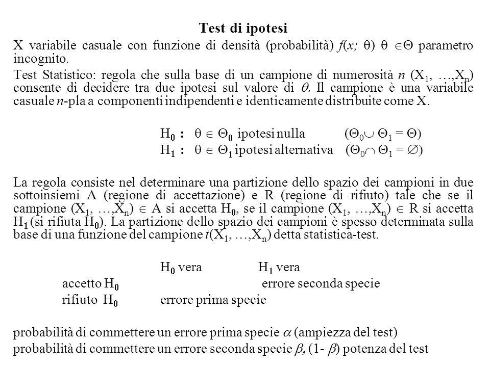 Test di ipotesi X variabile casuale con funzione di densità (probabilità) f(x; q) q Q parametro incognito.