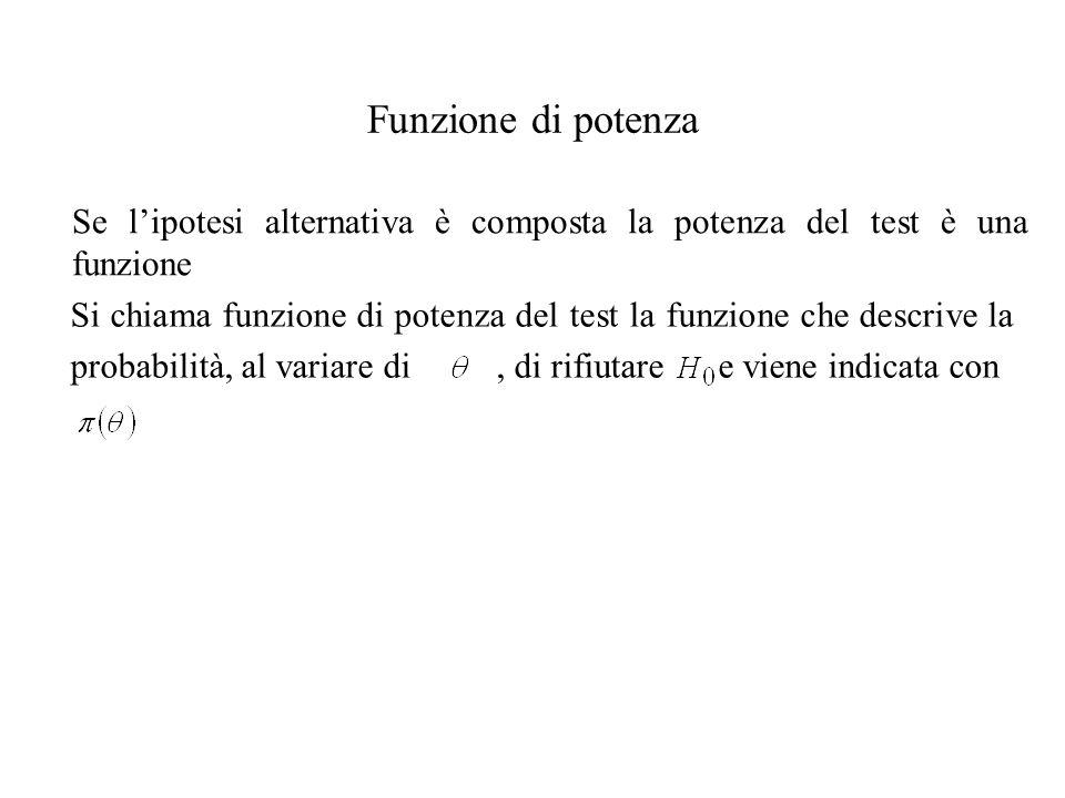 Funzione di potenza Se l'ipotesi alternativa è composta la potenza del test è una funzione.