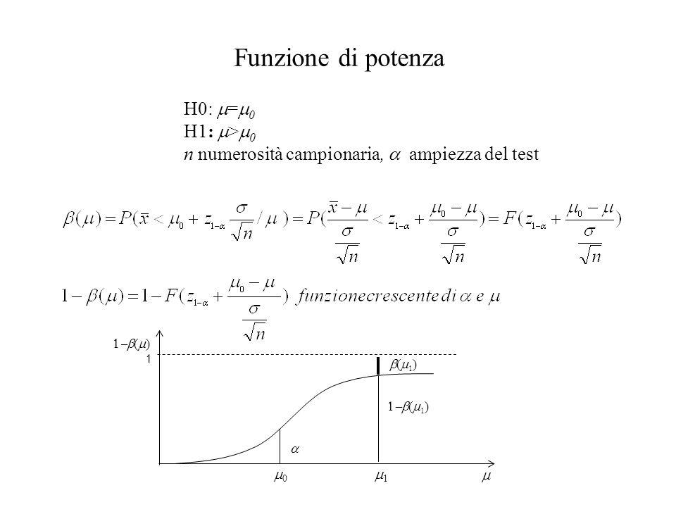 Funzione di potenza H0: m=m0 H1: m>m0