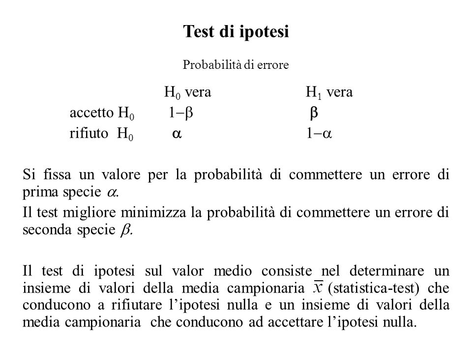 Test di ipotesi H0 vera H1 vera accetto H0 1-b b rifiuto H0 a 1-a