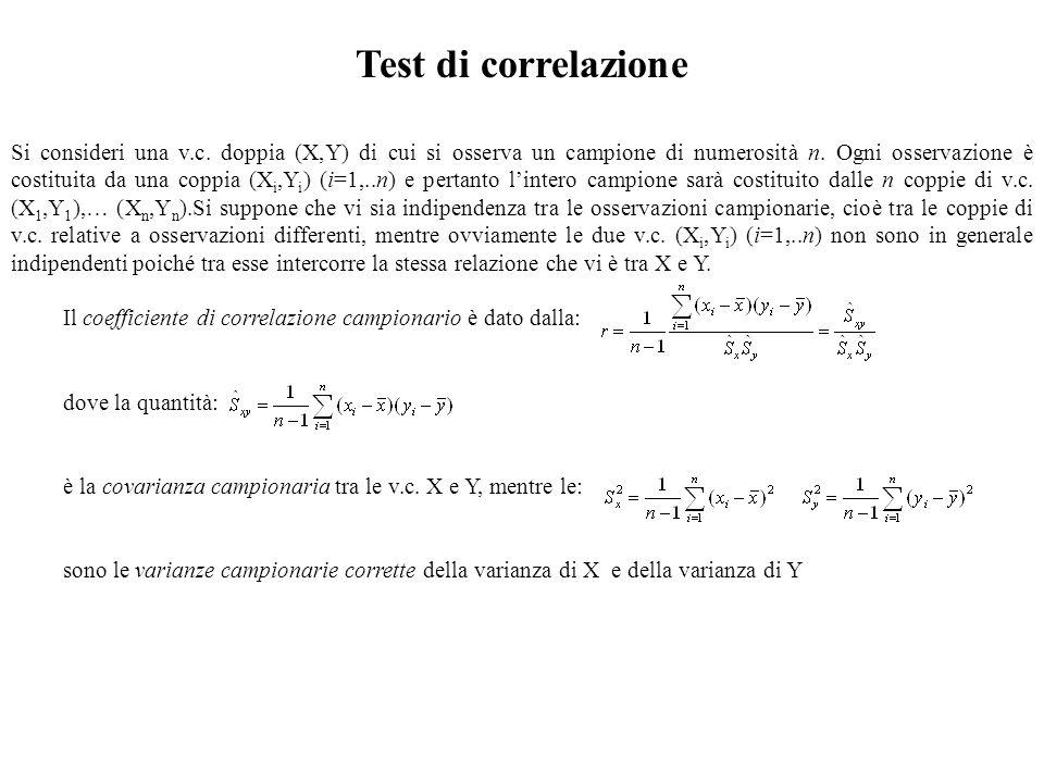 Test di correlazione