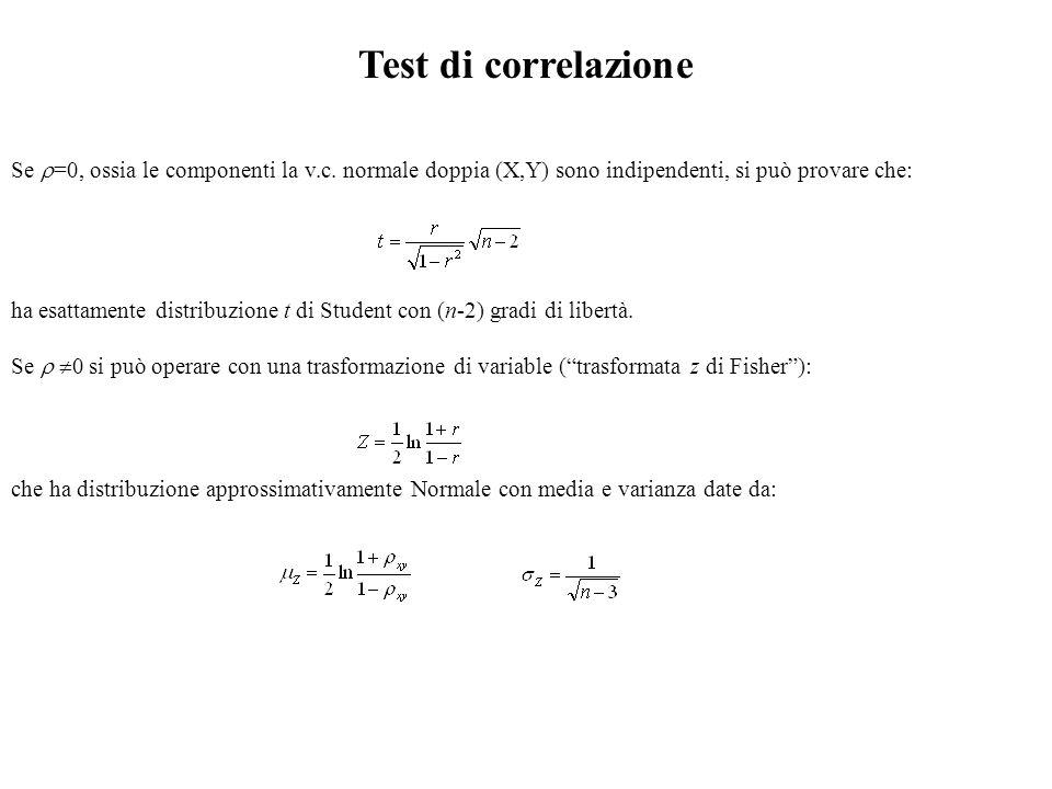 Test di correlazione Se r=0, ossia le componenti la v.c. normale doppia (X,Y) sono indipendenti, si può provare che: