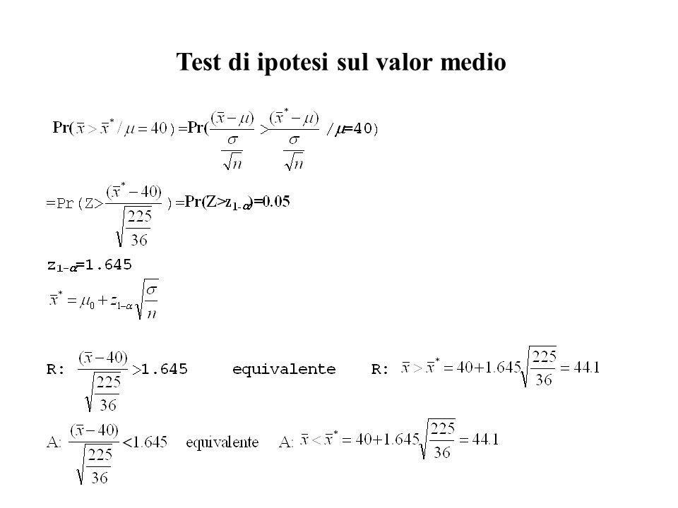 Test di ipotesi sul valor medio