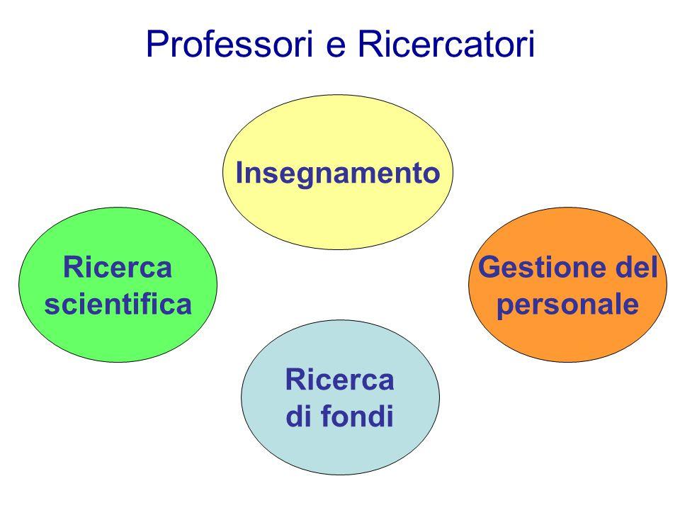 Professori e Ricercatori