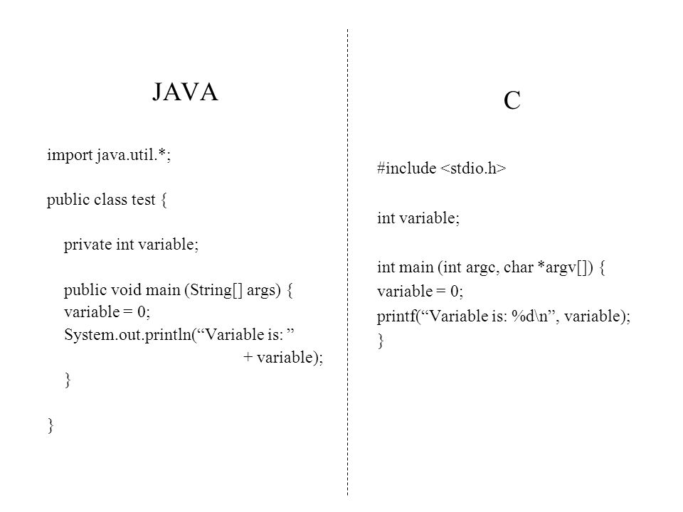 JAVA C import java.util.*; #include <stdio.h>