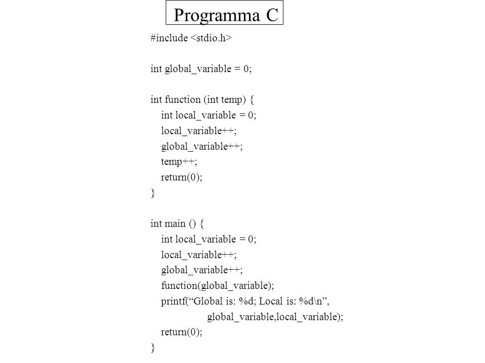 Programma C #include <stdio.h> int global_variable = 0;