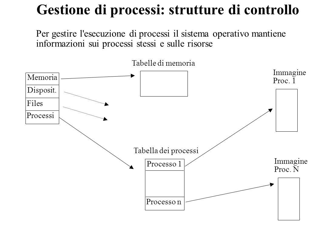 Gestione di processi: strutture di controllo
