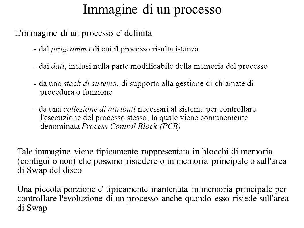 Immagine di un processo