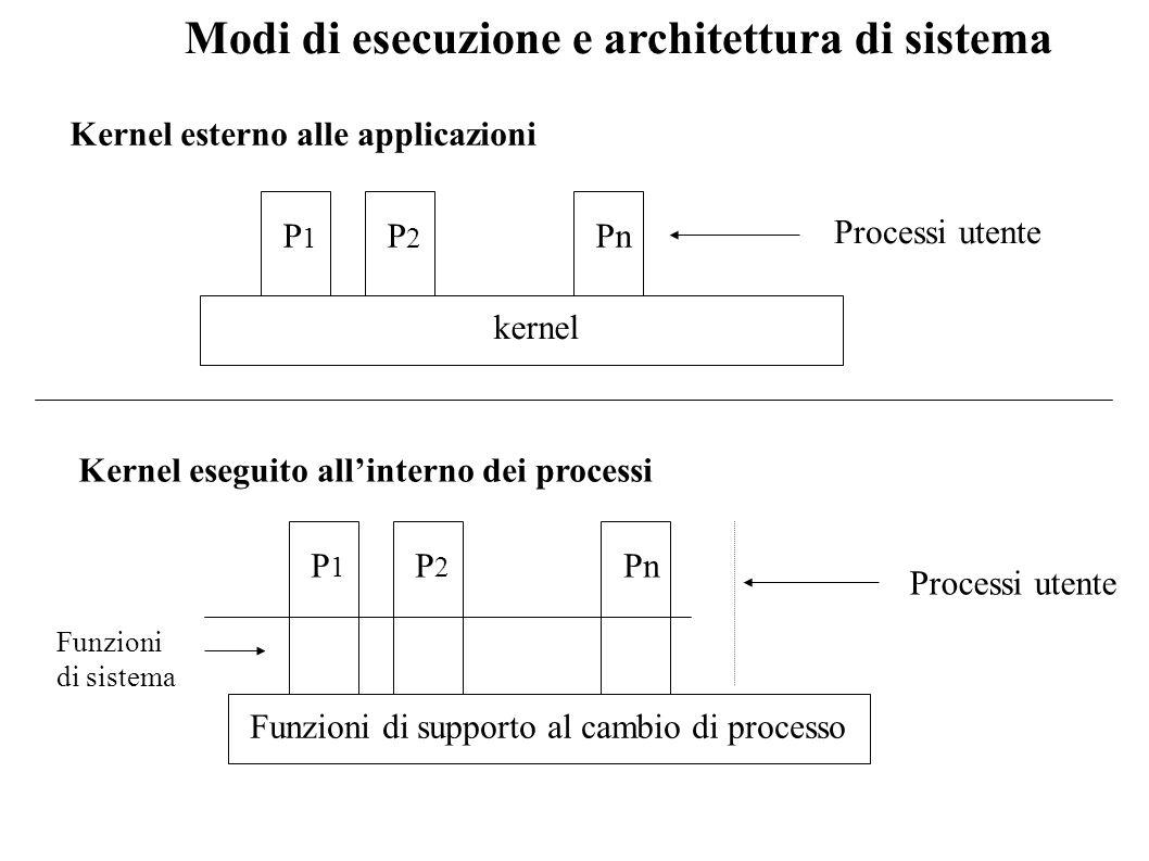 Modi di esecuzione e architettura di sistema