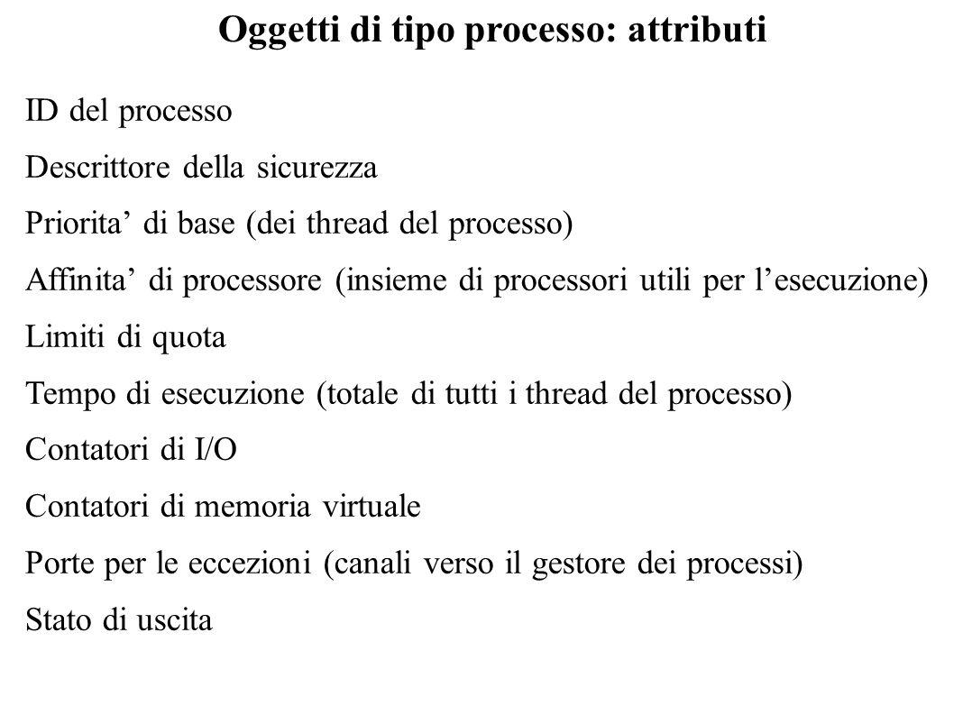 Oggetti di tipo processo: attributi