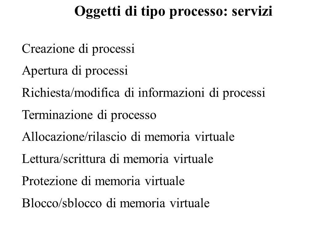 Oggetti di tipo processo: servizi