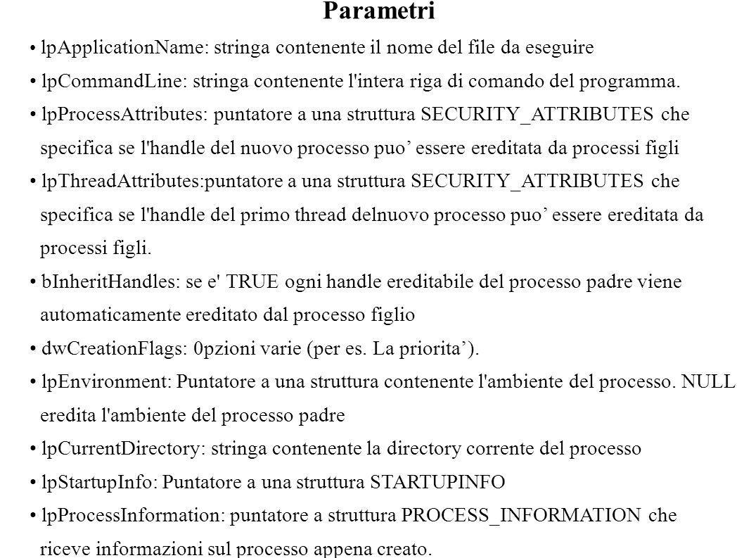 Parametri lpApplicationName: stringa contenente il nome del file da eseguire.