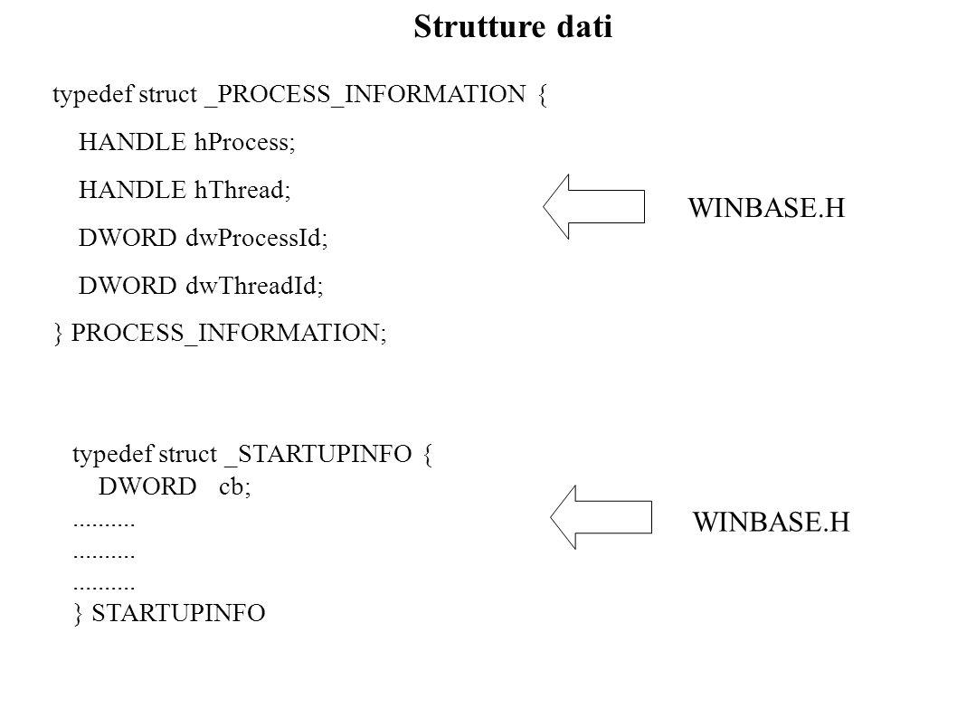 Strutture dati WINBASE.H WINBASE.H