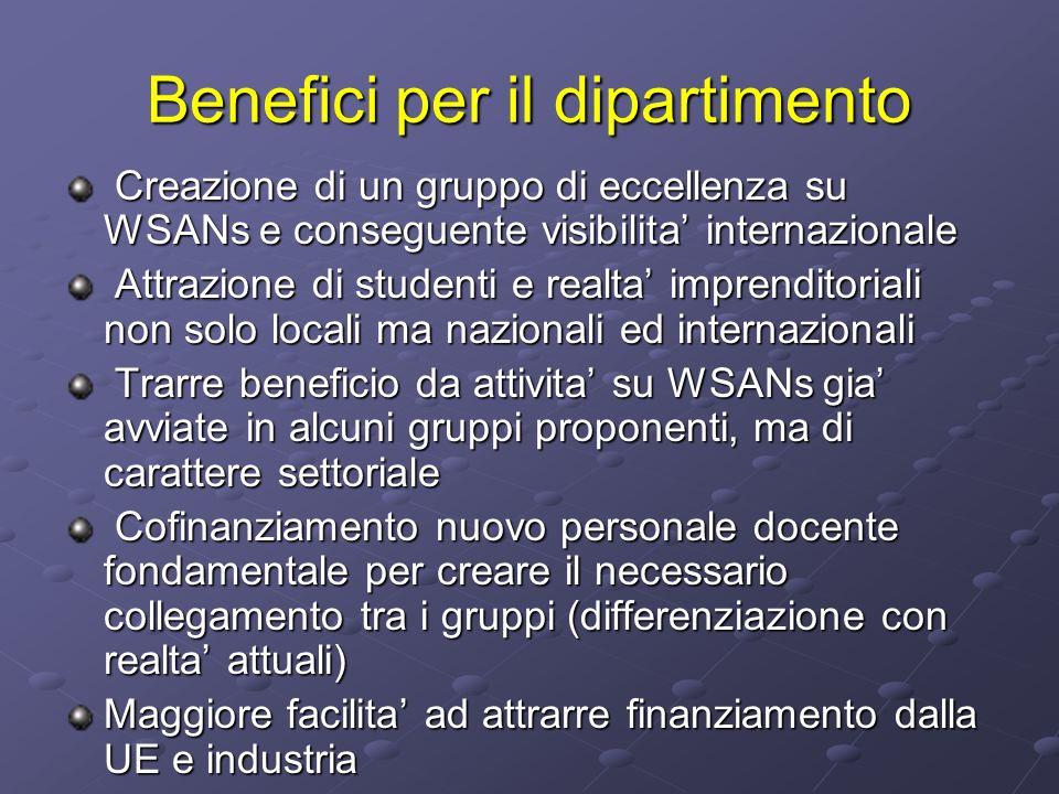 Benefici per il dipartimento