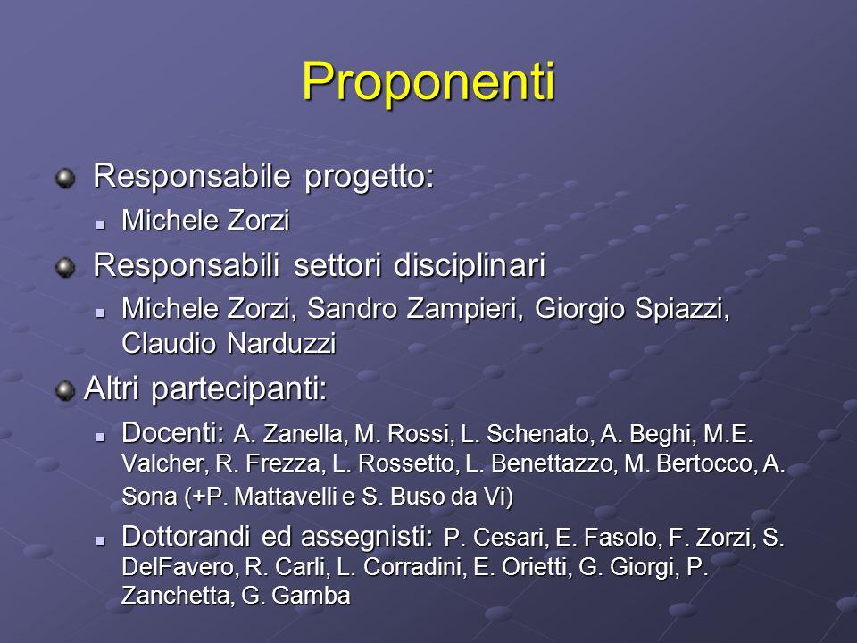 Proponenti Responsabile progetto: Responsabili settori disciplinari