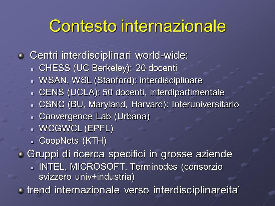 Contesto internazionale
