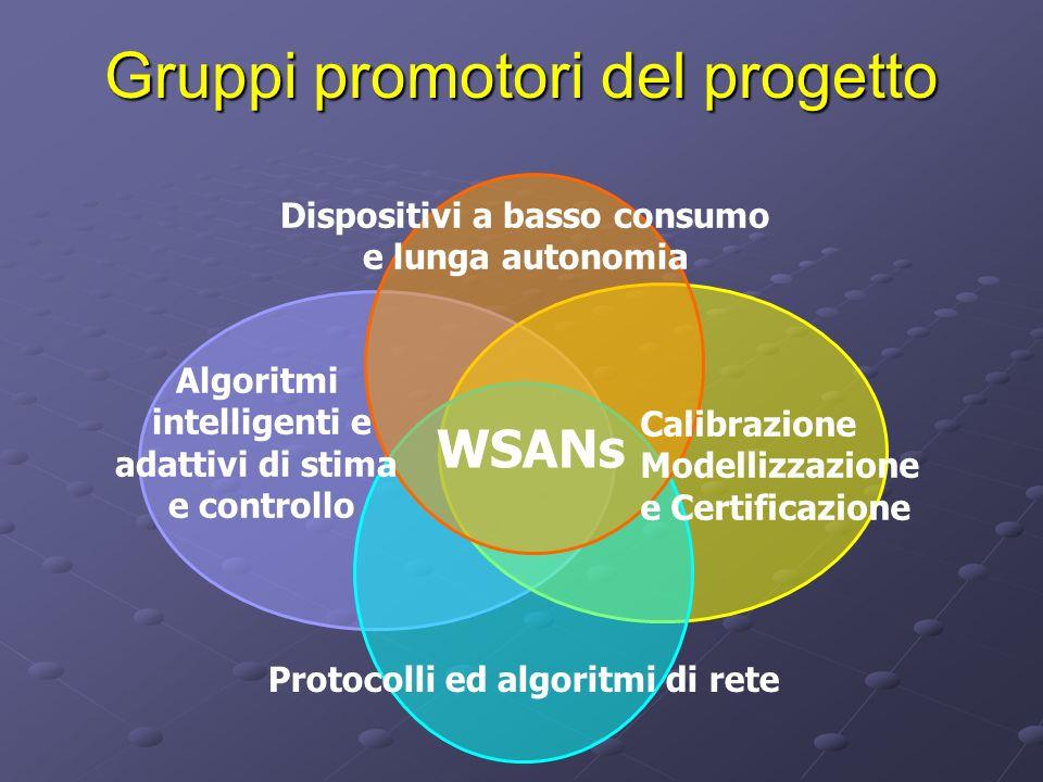 Gruppi promotori del progetto