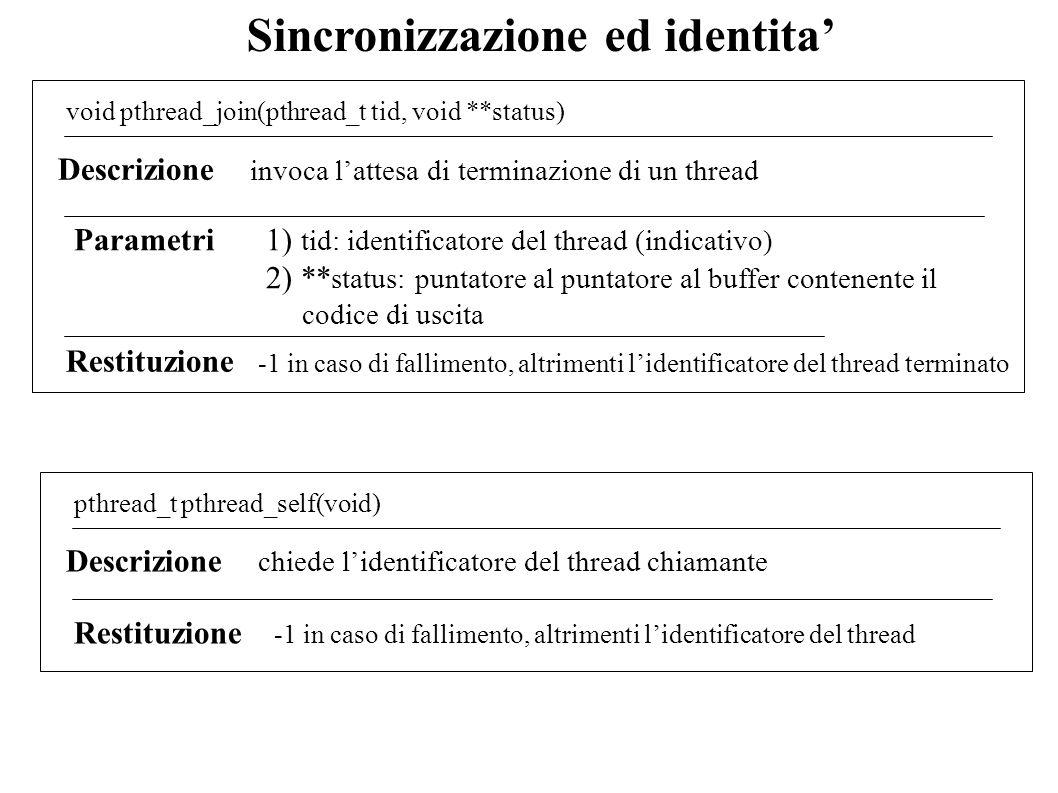 Sincronizzazione ed identita'