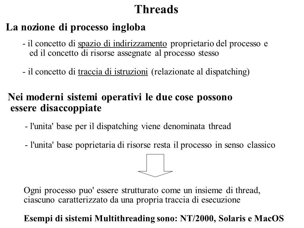 Threads La nozione di processo ingloba
