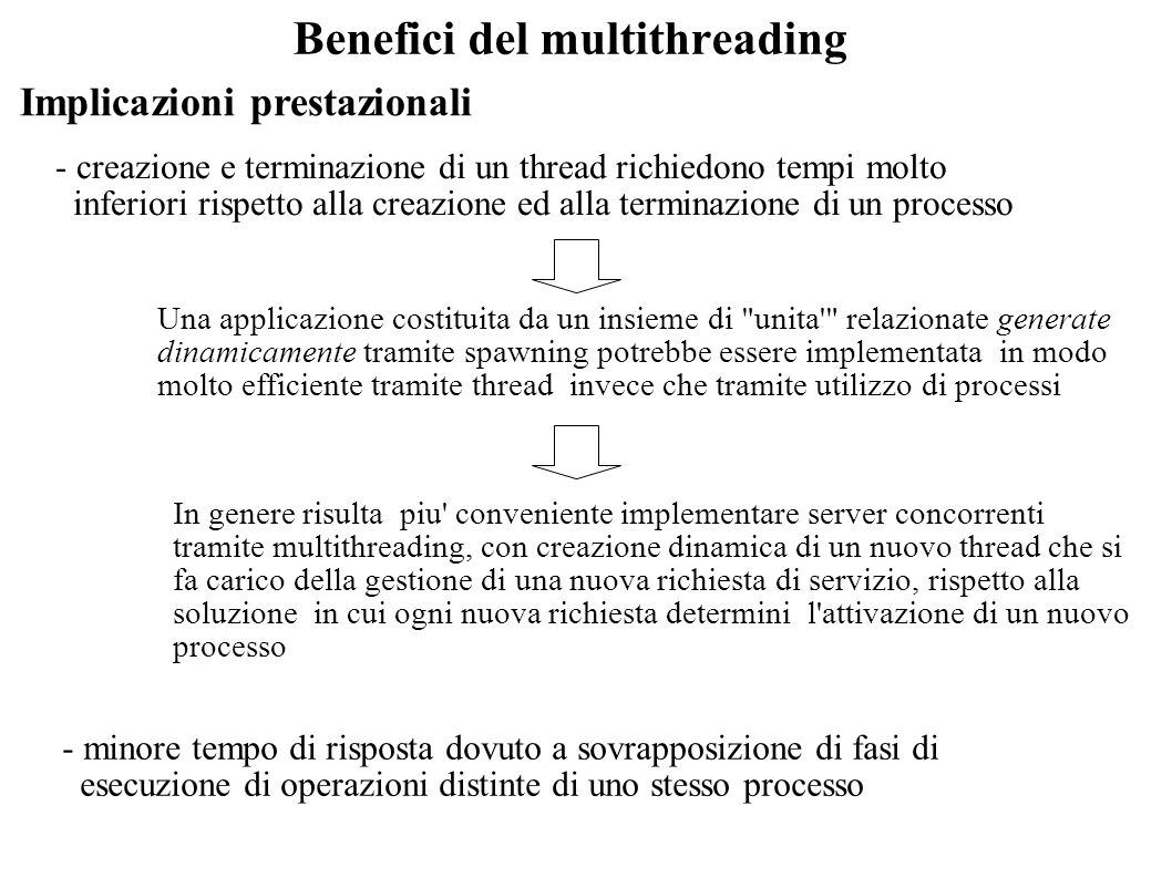 Benefici del multithreading