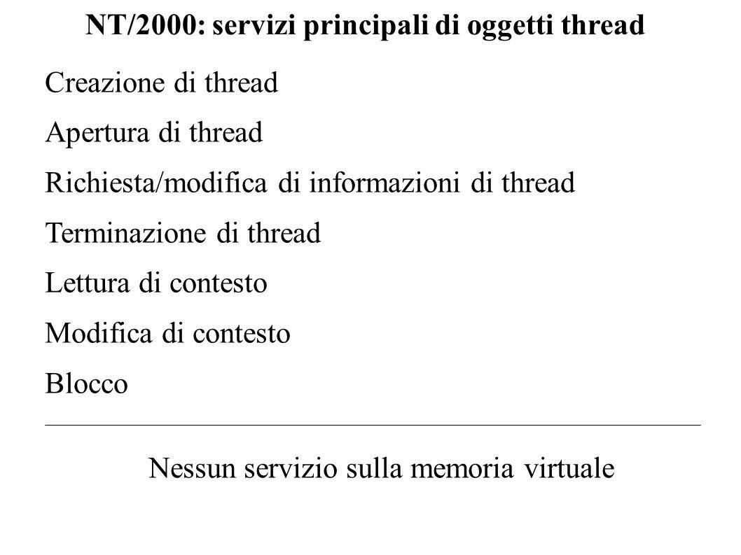 NT/2000: servizi principali di oggetti thread