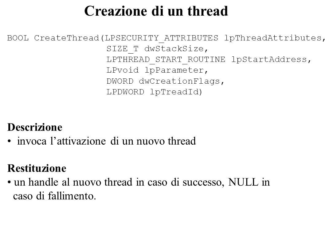 Creazione di un thread Descrizione