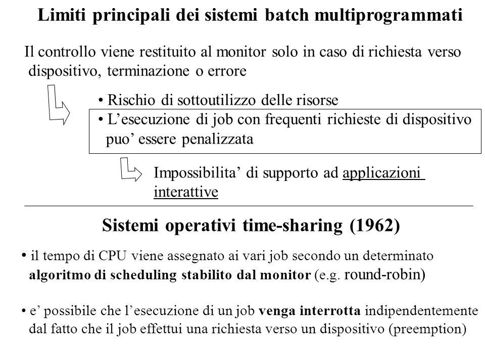 Limiti principali dei sistemi batch multiprogrammati