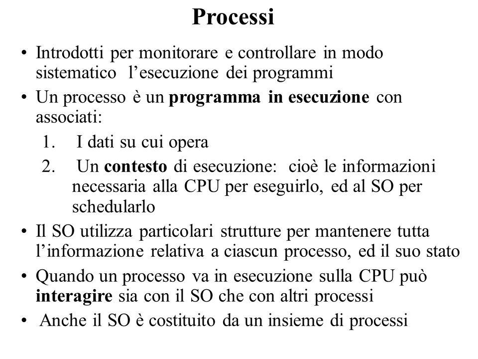 ProcessiIntrodotti per monitorare e controllare in modo sistematico l'esecuzione dei programmi.