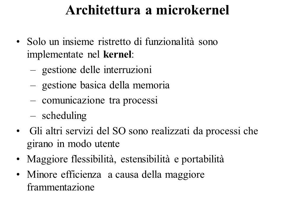 Architettura a microkernel