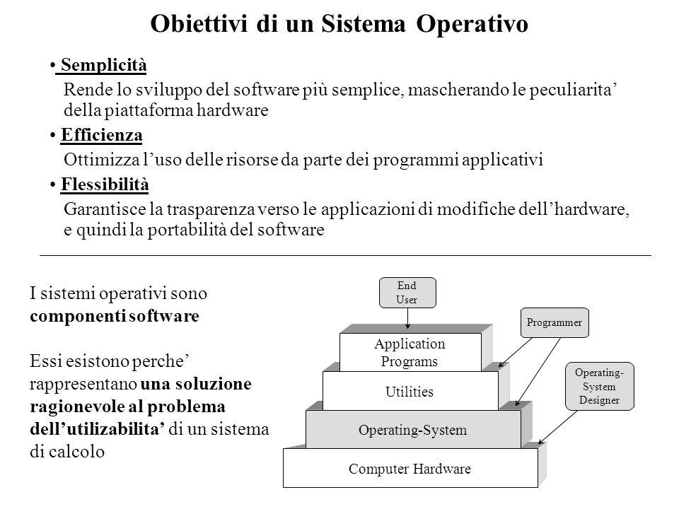 Obiettivi di un Sistema Operativo