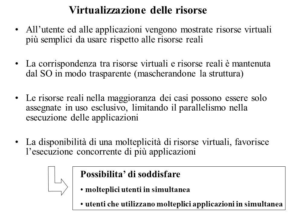 Virtualizzazione delle risorse