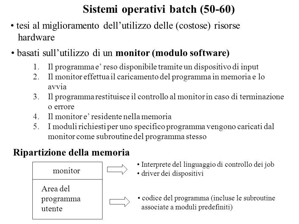 Sistemi operativi batch (50-60)