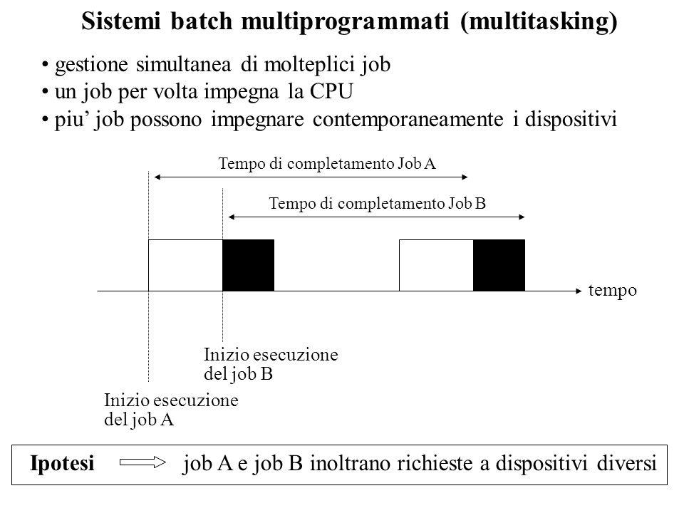 Sistemi batch multiprogrammati (multitasking)