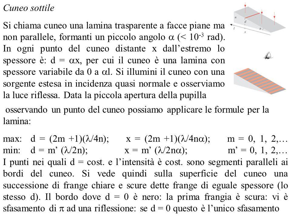 Cuneo sottile