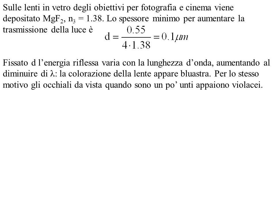 Sulle lenti in vetro degli obiettivi per fotografia e cinema viene depositato MgF2, n3 = 1.38. Lo spessore minimo per aumentare la trasmissione della luce è