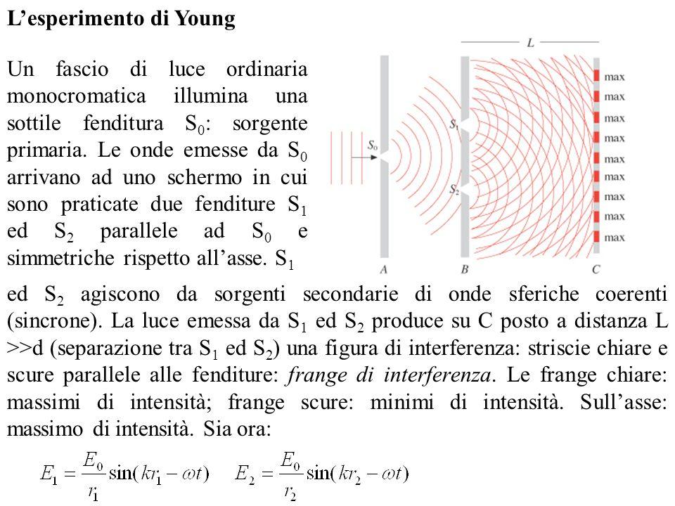 L'esperimento di Young
