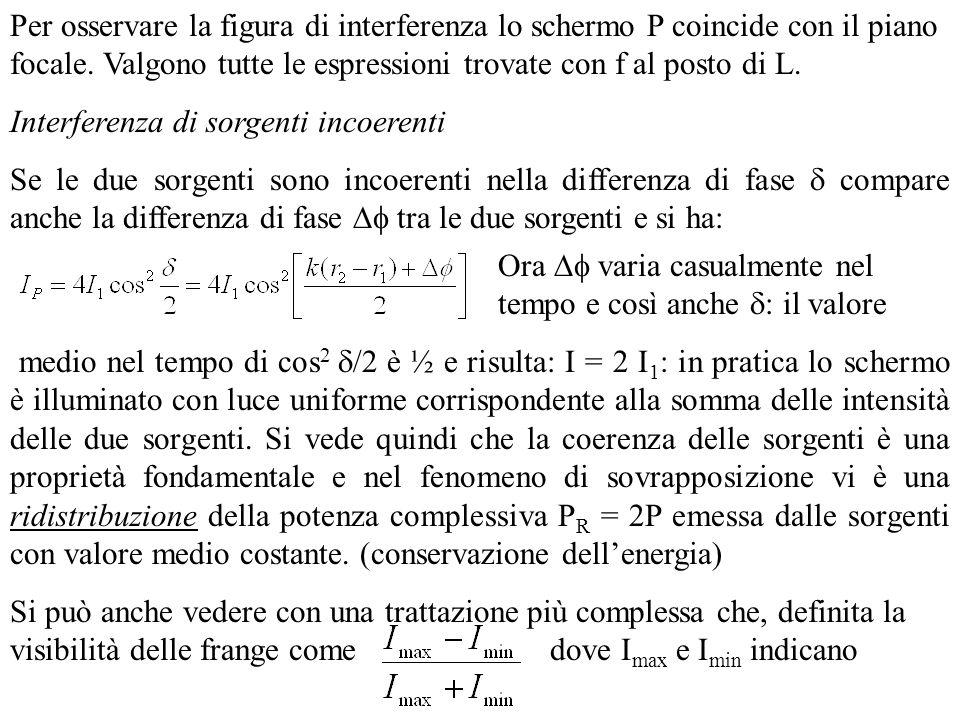 Per osservare la figura di interferenza lo schermo P coincide con il piano focale. Valgono tutte le espressioni trovate con f al posto di L.