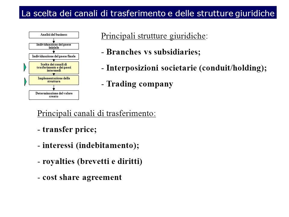 Principali strutture giuridiche: - Branches vs subsidiaries;