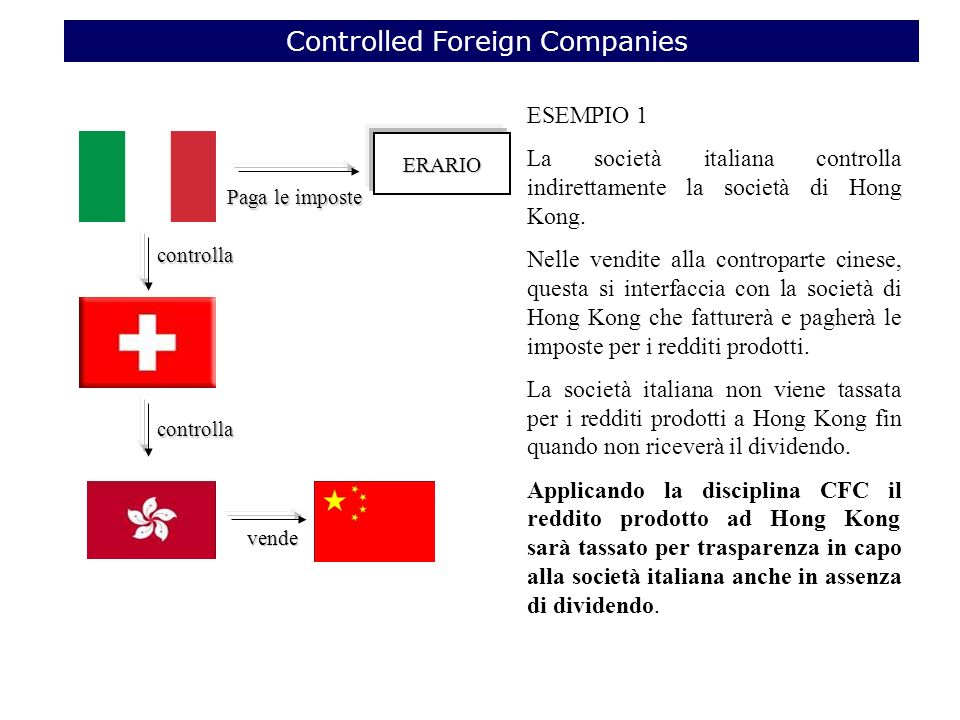 Controlled Foreign Companies