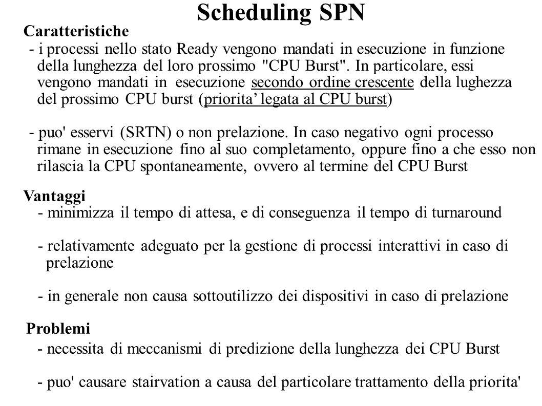 Scheduling SPN Caratteristiche