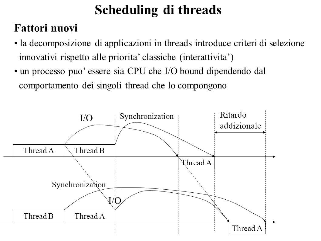Scheduling di threads Fattori nuovi