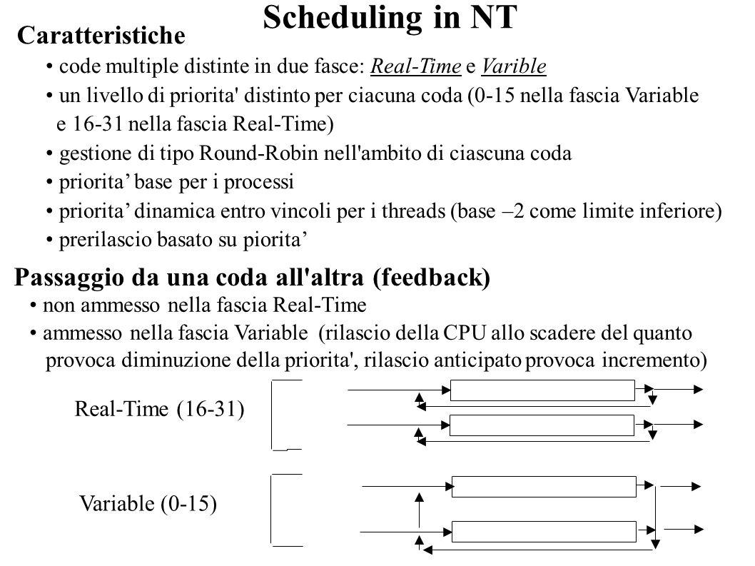 Scheduling in NT Caratteristiche