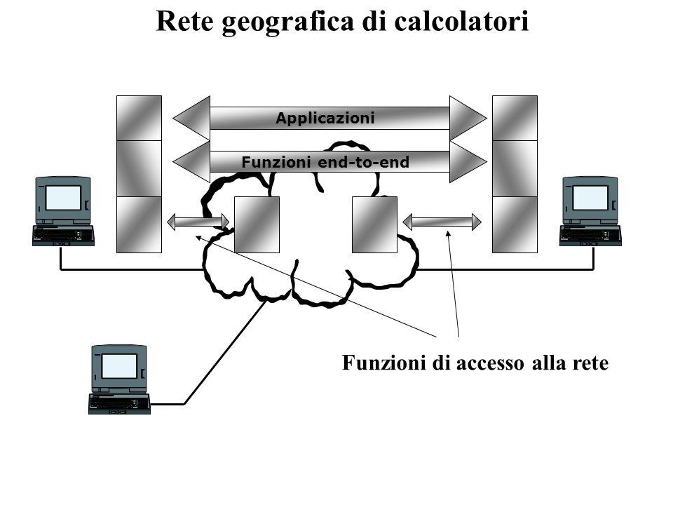 Rete geografica di calcolatori Funzioni di accesso alla rete