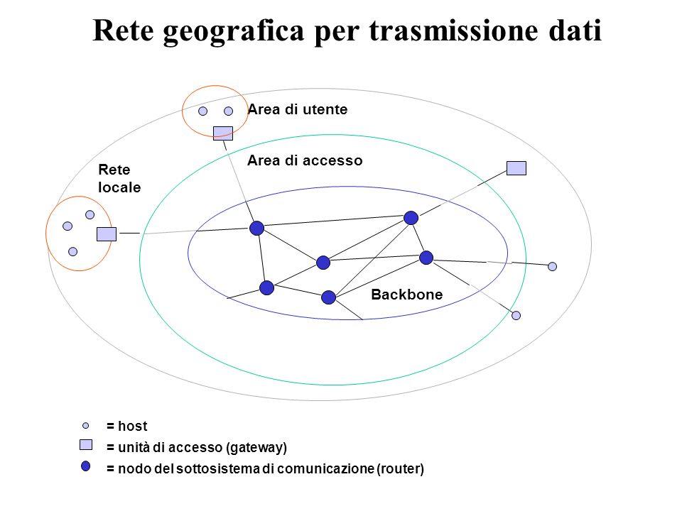 Rete geografica per trasmissione dati